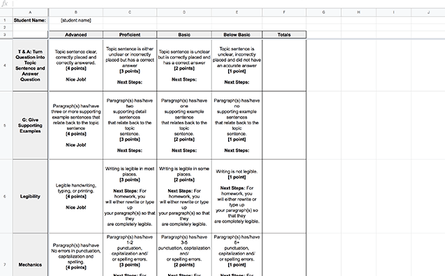 Digitability TAG WRITING RUBRIC template