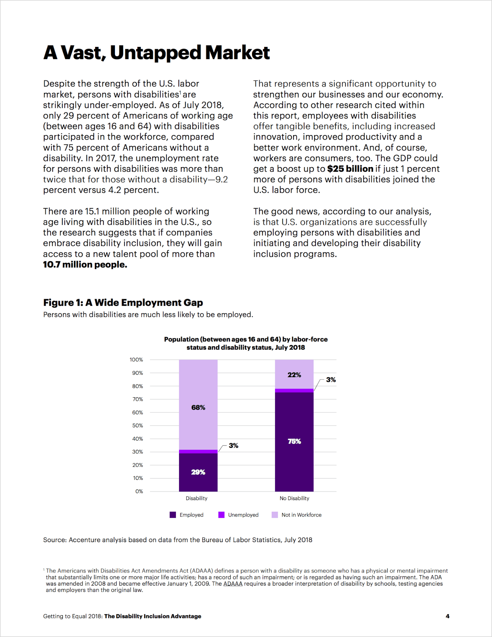 accenture page 3