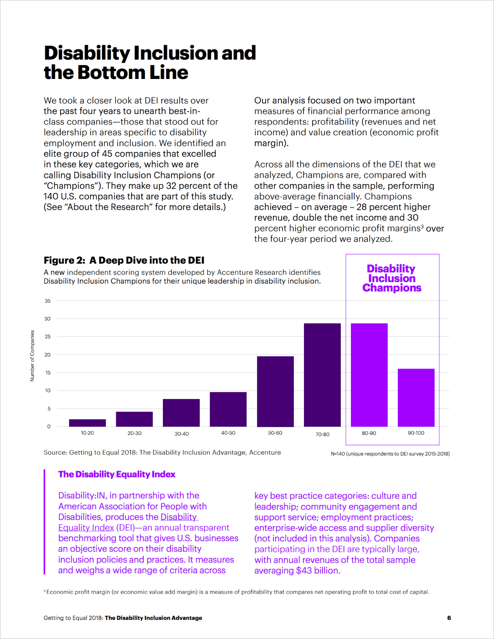 accenture page 5