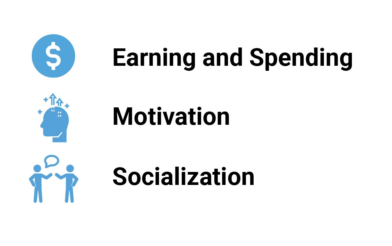 lvl-1-social-economy (1)