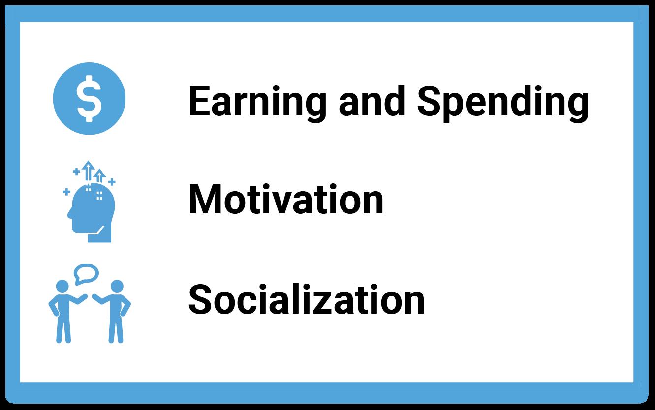 lvl 1 social economy